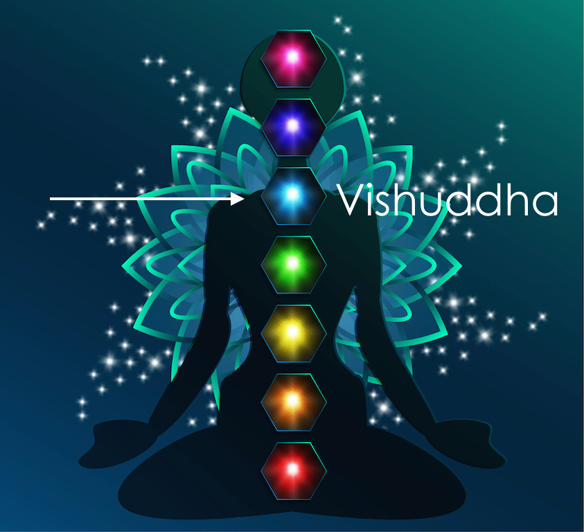 5th-Chakra-Vishuddha
